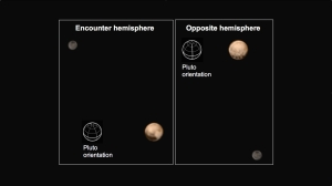 7-1-15_Pluto_Charon_color_hemispheres_annotated_JHUAPL_NASA_SWRI